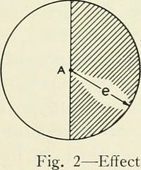 "Image from page 712 of ""The Bell System technical journal"" (1922)"