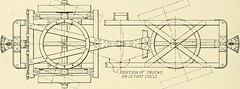 """Image from page 431 of """"Cyclopedia of applied electricity : a general reference work on direct-current generators and motors, storage batteries, electrochemistry, welding, electric wiring, meters, electric lighting, electric railways, power stations, swit"""