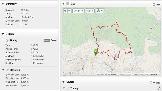 universal trail running race