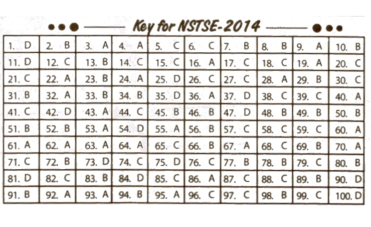 NSTSE 2014 Question Paper with Answers for Class 8