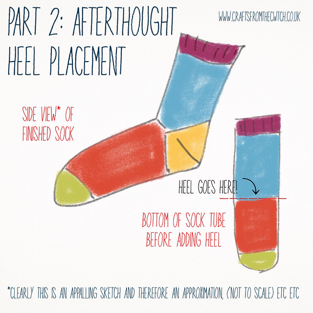 """Part 2: knitting the """"tube"""" and afterthought heel placement"""