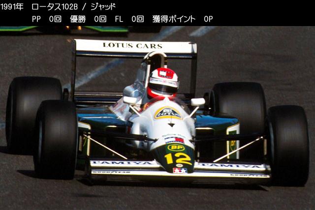 F1 HEROES 020「ジョニー・ハー...