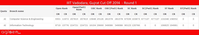 IIIT Vadodara, GujratCut Off 2014 -Indian Institute of Information Technology