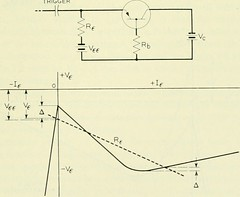"Image from page 1250 of ""The Bell System technical journal"" (1922)"