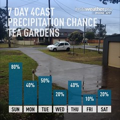 Raining again #instaweather #instaweatherpro #weather #wx #sky #outdoors #nature #world #love #beautiful #instagood #fun #cool #life #nice #teagardens #australia #day #winter #au