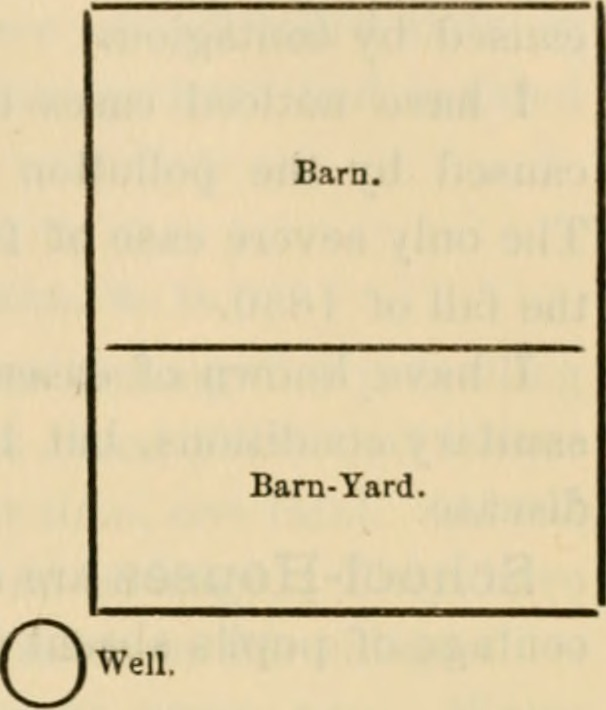 "Image from page 140 of ""Annual report of the State Board of Health of the State of Maine"" (1885)"