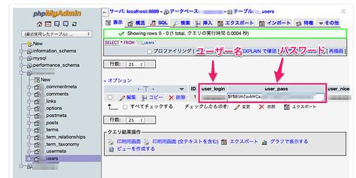 PHPMyAdminでwp_users を表示