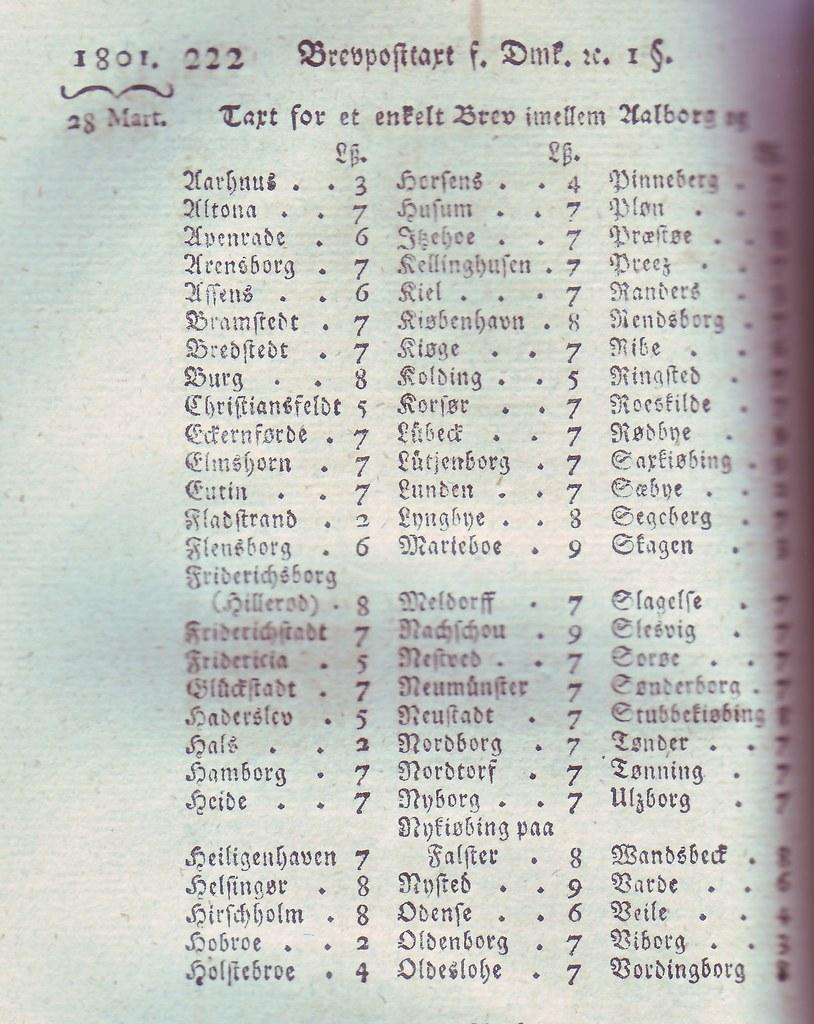 Forordninger 1801 2