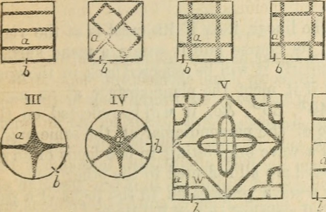 "Image from page 162 of ""Natural philosophy. including statics, hydrostatics, pneumatics, dynamics, hydrodynamics, the general theory of undulations, the science of sound, the mechanical theory of music, etc. : designed for the use of normal and grammar sc"
