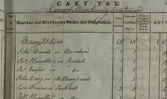 1798 cart tax milheugh