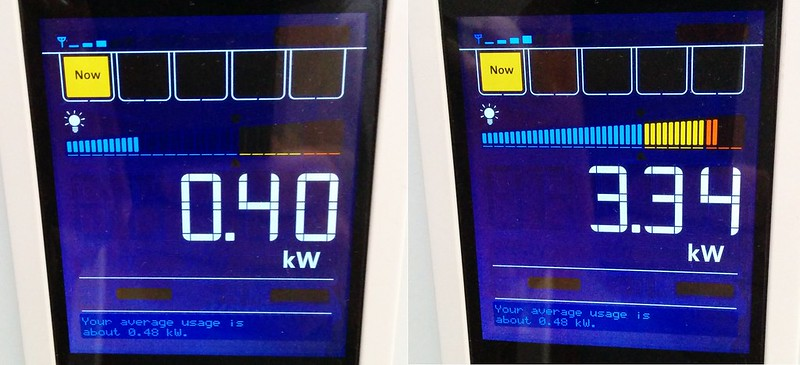 Power consumption - On the right is when the kettle was turned on