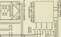 "Image from page 383 of ""The Bell System technical journal"" (1922)"