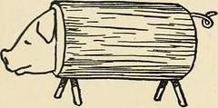 "Image from page 417 of ""The boy craftsman; practical ad profitable ideas for a boy's leisure hours"" (1905)"