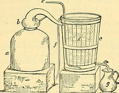 "Image from page 675 of ""Cooley's cyclopaedia of practical receipts and collateral information in the arts, manufactures, professions, and trades including medicine, pharmacy, hygiene, and domestic economy : designed as a comprehensive supplement to the Ph"