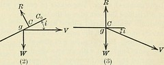 "Image from page 98 of ""Practical physics"" (1922)"