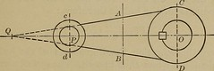 """Image from page 188 of """"Machine design"""" (1906)"""