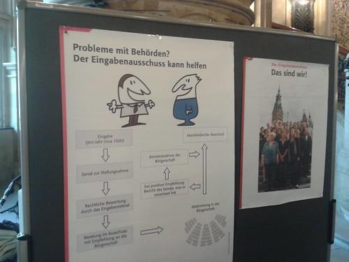 Tag der offenen Tür im Hamburger Rathaus 2014