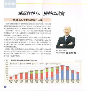 Vector 株主優待 2014