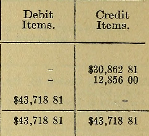 TAX LOAN COMPARISON