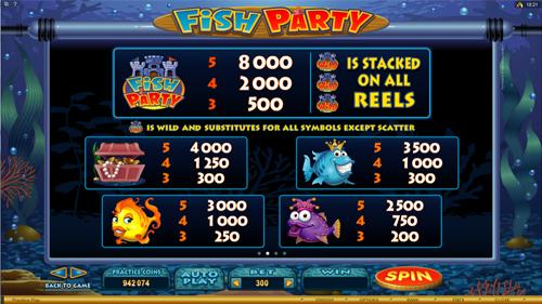 free Fish Party slot payout
