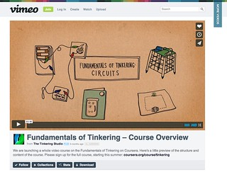 Fundamentals of Tinkering (Screenshot)