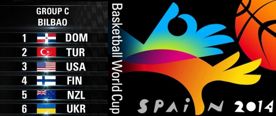 FIBA-World-Cup-2014-Group-C-Logo