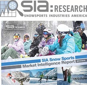 SIA Research