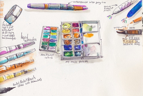 July 2014: Travel Sketching Tools