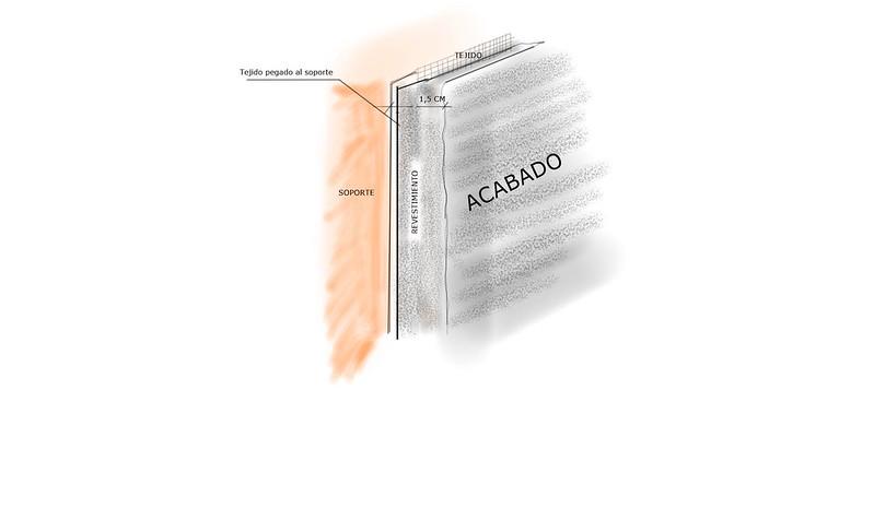 Patología caso 2