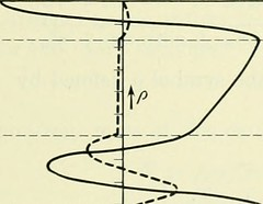 "Image from page 1198 of ""The Bell System technical journal"" (1922)"
