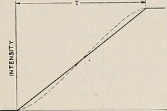 """Image from page 582 of """"The Bell System technical journal"""" (1922)"""