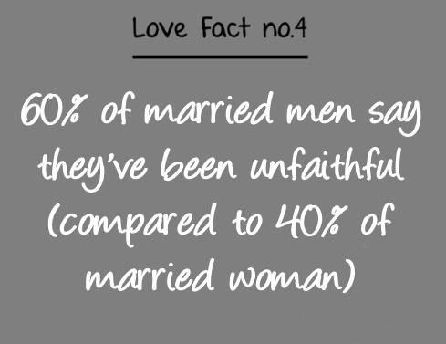 Love Fact #4