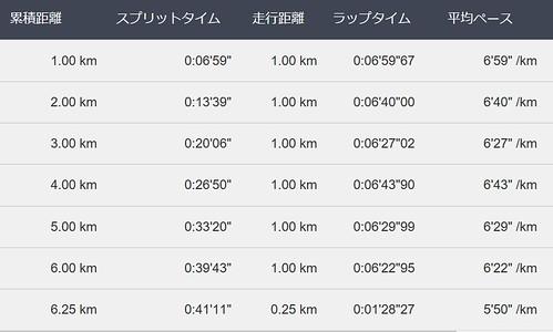 SnapCrab_NoName_2017-3-4_23-39-4_No-00