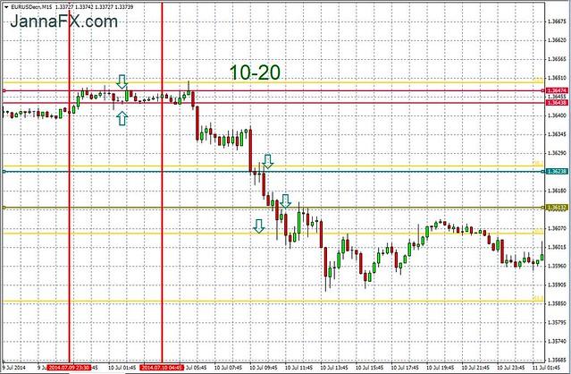 10.07.14_10-20 Fib lines