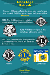 Lions Clubs Logo Refresh