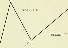 "Image from page 1258 of ""The Bell System technical journal"" (1922)"