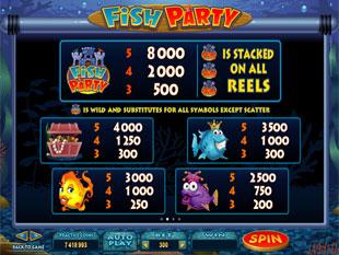 Fish Party Slots Payout
