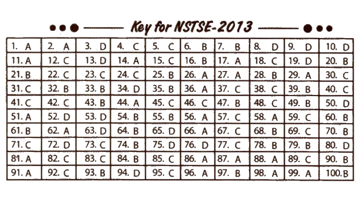 NSTSE 2013 Question Paper with Answers for Class 10