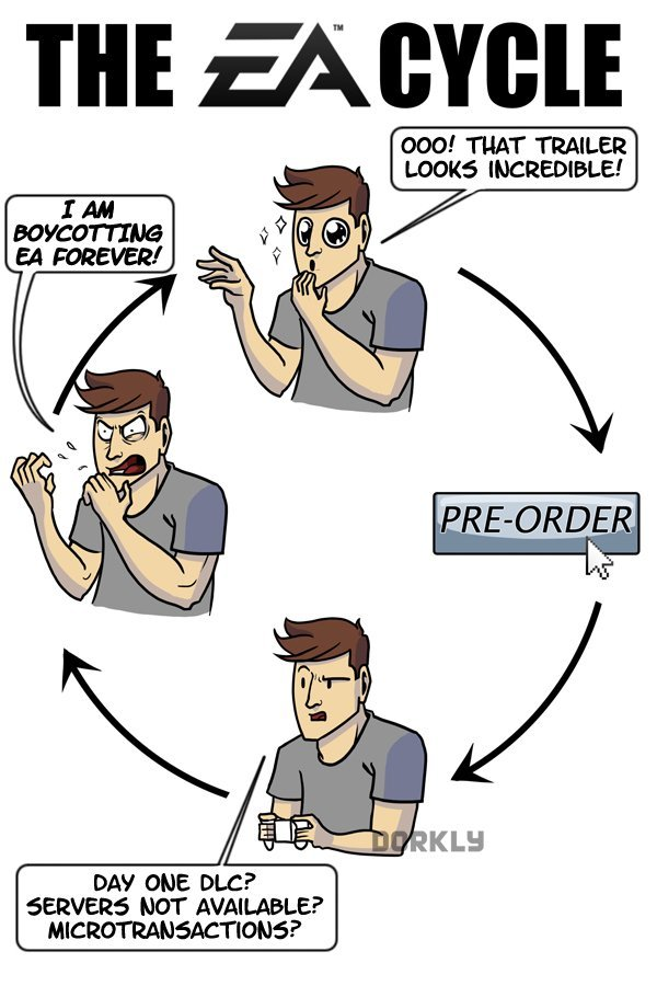 EA Cycle by Dorkly -