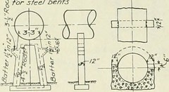 """Image from page 344 of """"Engineering and Contracting"""" (1909)"""