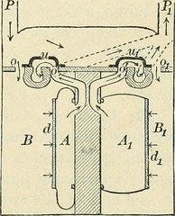 """Image from page 64 of """"Practical physics"""" (1922)"""