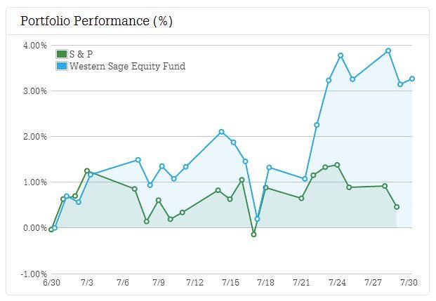Portfolio vs S&P 500 - July 30, 2014