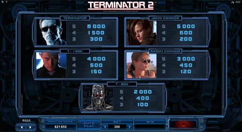 free Terminator 2 slot payout