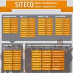 013-07-15 - resultado últimas luchas Siteco