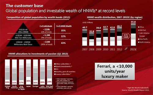 Ferrari-on-Investor-day-02