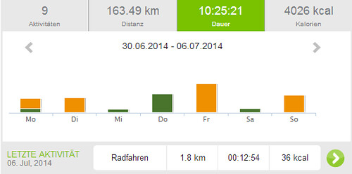 2014-07-06 21_14_32-Runtastic - makes sports funtastic