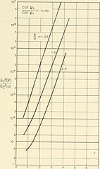 "Image from page 162 of ""The Bell System technical journal"" (1922)"