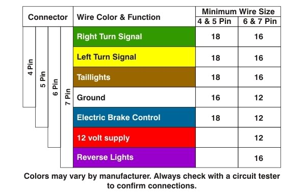 14599531658_438d43f214_o 5th gen 4runner rear bumper page 33 toyota 4runner forum trailer lights wiring diagram australia at crackthecode.co