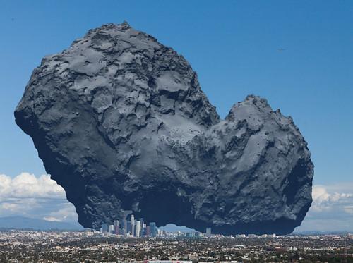 Comet 67P/Churyumov–Gerasimenko Relative to Downtown Los Angeles