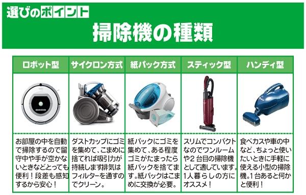 掃除機の種類
